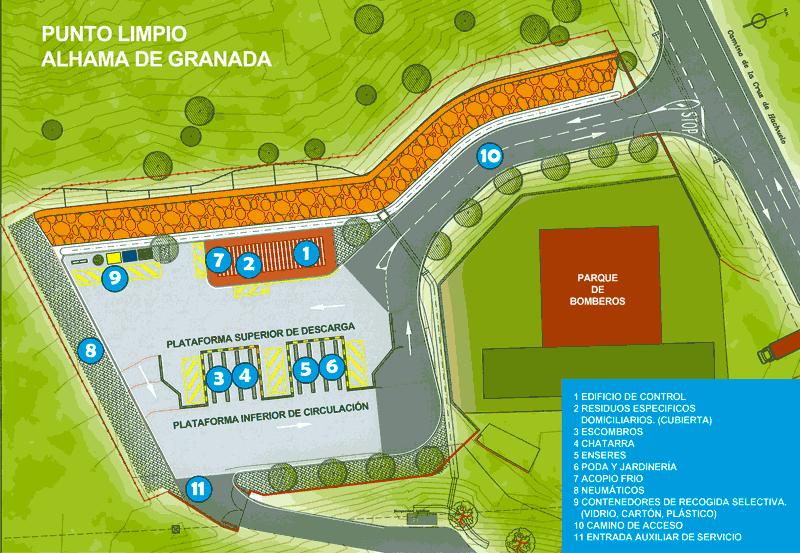 PUNTO-LIMPIO-PLANO