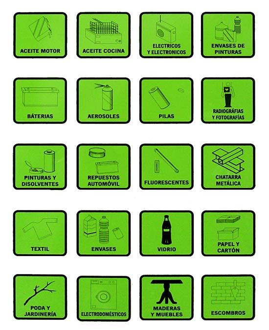 Tipos-de-residuos