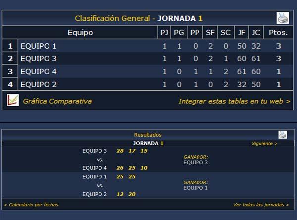 Resultados_I_Liga_verano_voleibol